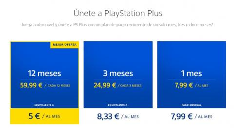 Ofertas PlayStation Plus
