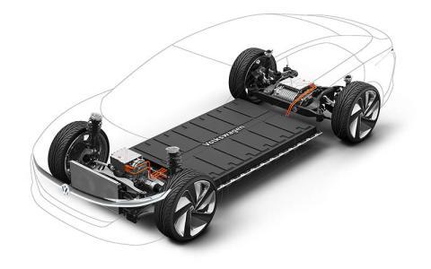 Baterías VW
