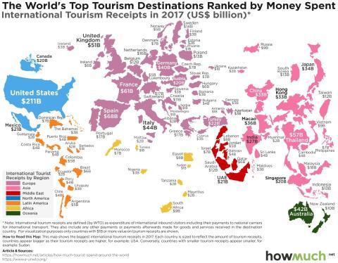 dónde se gastas más dinero los turistas