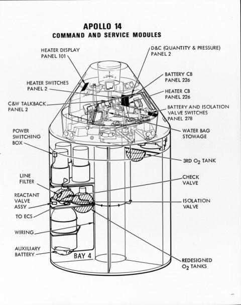 Ilustración de los nuevos módulos de mando y servicio, tras el desastre del Apolo 13.
