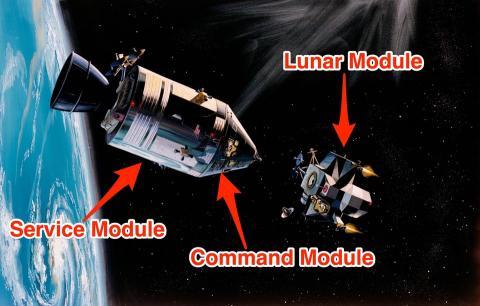 La nave espacial usada durante el programa de alunizaje Apollo 11 se componía de un módulo lunar, un módulo de servicio y un módulo de comando, siento este último el que transportó a los astronautas de vuelta a la Tierra.
