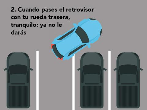 Cómo aparcar tu coche en batería a la primera