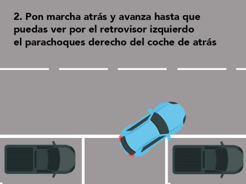 Cómo aparcar tu coche en línea a la primera