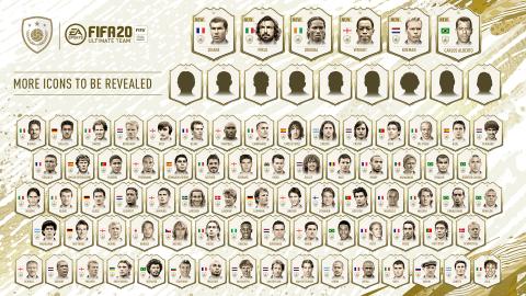 FIFA 20: las novedades del modo Ultimate Team