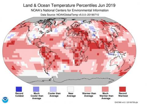 The June temperature across global land and ocean surfaces was 1.71°F above the 20th century average of 59.9°F and was the highest for June in the 1880–2019 record.