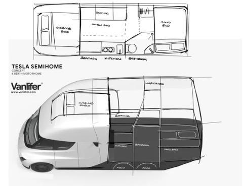 Tesla Semi autocaravana