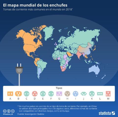 Así es el mapa mundial de los enchufes
