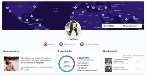 En una publicación publicada en el sitio web de Salesforce en junio de 2019, Hyp3r compartió esta captura de pantalla de un perfil que construyó de alguien basado en sus patrones de viaje por todo el mundo.