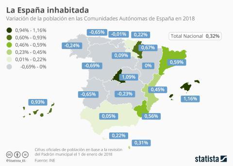 Regiones de España que más habitantes pierden