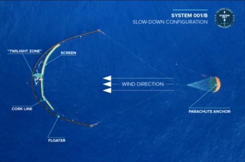 El sistema 001B.