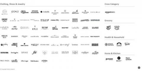 Amazon marcas blancas