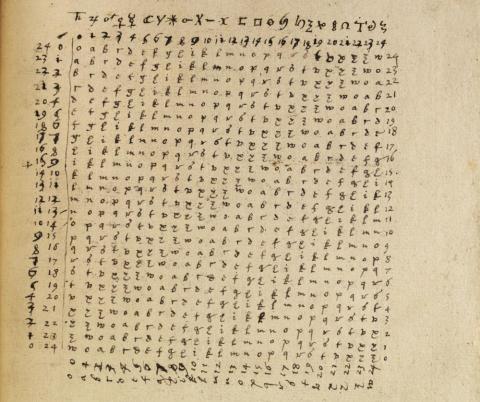 La esteganografía según John Dee.