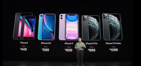 De los más baratos a los más caros, de izquierda a derecha.