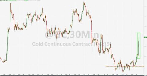 Repunte del oro tras la decisión del BCE