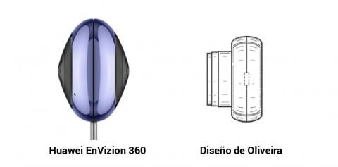 Sistema de cámaras panorámicas de Huawei y Oliveira