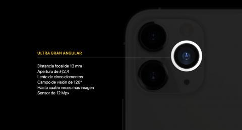 Ultra gran angular de los iPhone 11.
