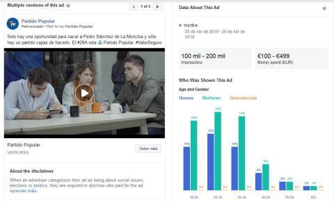 Desglose de datos de un anuncio del PP en la biblioteca de Facebook