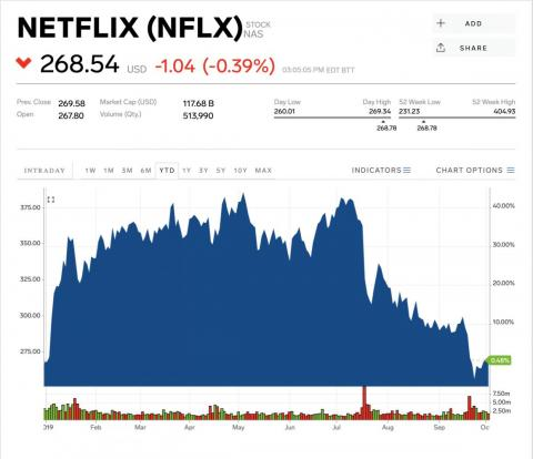 Here's why Wall Street's biggest Netflix bull thinks subscribers won't be tempted by Apple and Disney's competing services