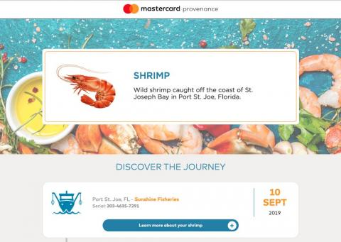Mastercard se mete en el negocio de la alimentación.