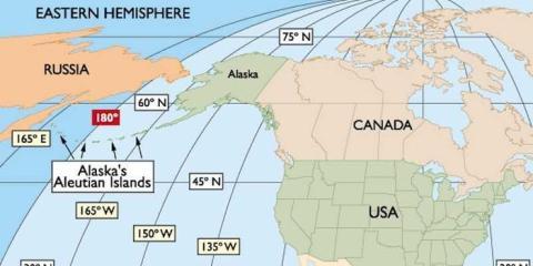 Las Islas Aleutianas se extienden hasta el borde del Hemisferio Occidental en la línea de 180º de longitud y a través del Hemisferio Oriental.