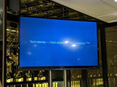 Tech Intensity