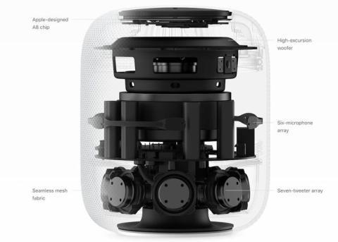 Altavoz inteligente Apple HomePod por dentro.