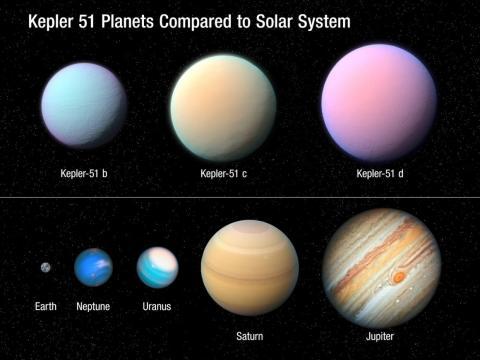"""Comparación de los tres planetas gigantes """"Super-Puff"""" frente a algunos planetas de nuestro sistema."""