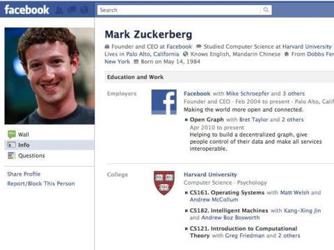 Facebook, 2010