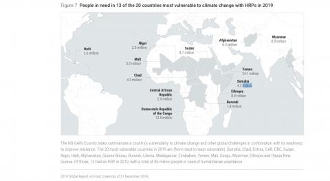 Mapa refugiados climáticos