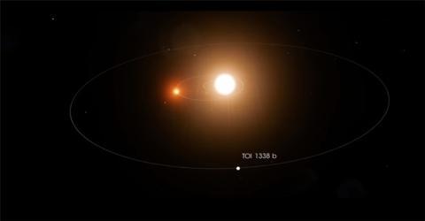 Sistema TOI 1338