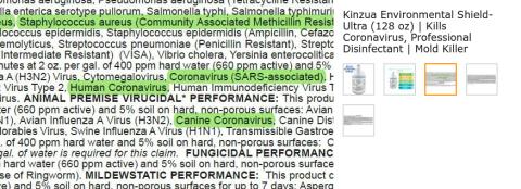 Amazon productos coronavirus