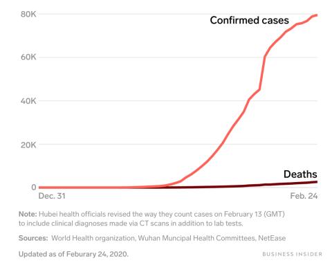 Casos de coronavirus a 24 de febrero.