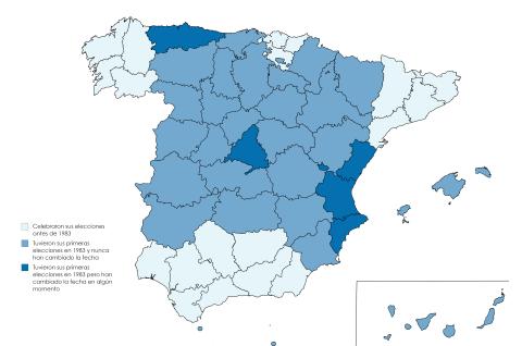 Diferentes tipos de comunidades según cuándo celebran sus elecciones autonómicas.