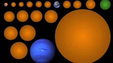 Imagen realizada por la estudiante Kunimoto de los planetas descubiertos en comparación con la Tierra.