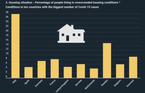 Porcentaje de población en condiciones de hacinamiento