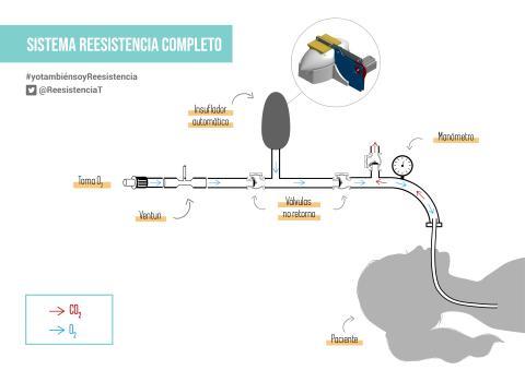 Respirador automático creado por Reesistencia