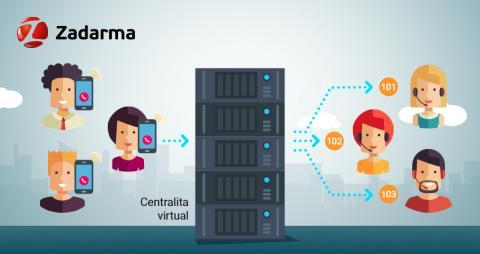 zadarma centralita virtual
