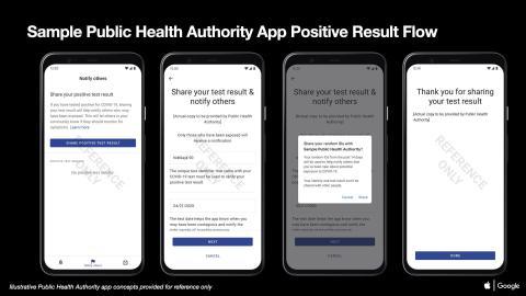 Apple y Google han insistido en que serán los usuarios los que tendrán que activar la opción para permitir que se comparta su estado de salud: los gobiernos no podrán obligar a nadie a usar esta tecnología.