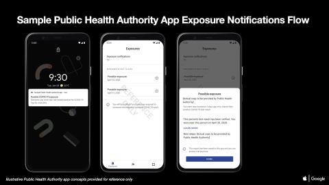 Las notificaciones también incluirían información oficial y medidas a adoptar por parte de las autoridades sanitarias.