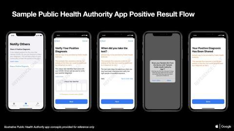 Los usuarios también podrán informar de que han dado positivo por coronavirus —algo que las autoridades sanitarias tendrán que verificar—, así que todas las personas con las que se hubiese cruzado el positivo recibirían la alerta.