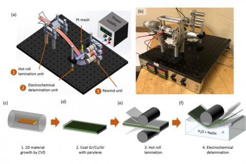Un gráfico del proyecto que usará el grafeno para crear paneles solares más finos y flexibles.