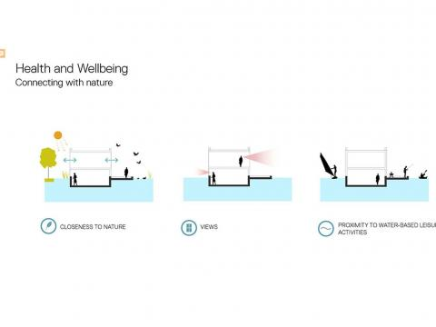 Vivienda modular de agua Grimshaw.