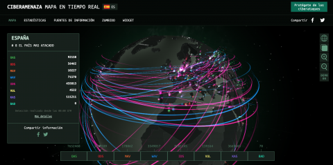 Mapa de ciberamenazas de Kaspersky.