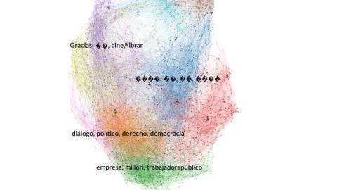 Temas más mencionados por Pablo Iglesias.