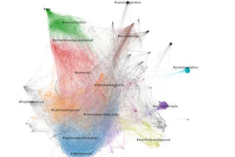 Hashtags más utilizados por Santiago Segura en Twitter.