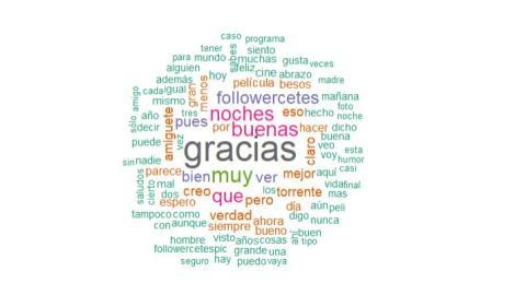 Nube de palabras más utilizadas en el timeline de Santiago Segura.