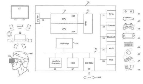 Patente Sony que refleja compatibilidad de PSP y PS Vita con PS5