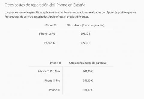 Precios de otras reparaciones en los nuevos iPhone.