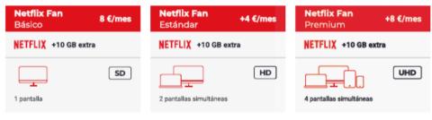 Tarifas de Netflix con Euskaltel.