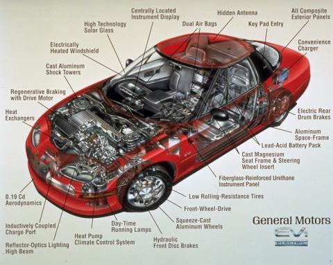 Esquema de los componentes del EV1 de General Motors